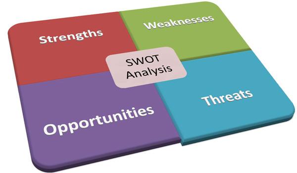 از SWOT چه میدانید؟