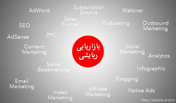 آموزش گام به گام بازاریابی ربایشی